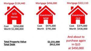 mortgage-scenarios-300x170